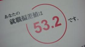 【19卒最新版】就職偏差値ランキング!!<理系編>