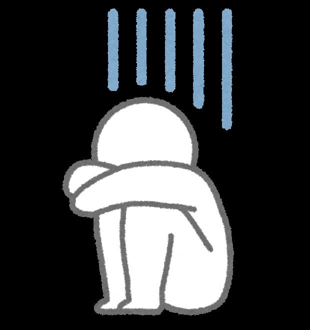◆そもそも「鬱」って?