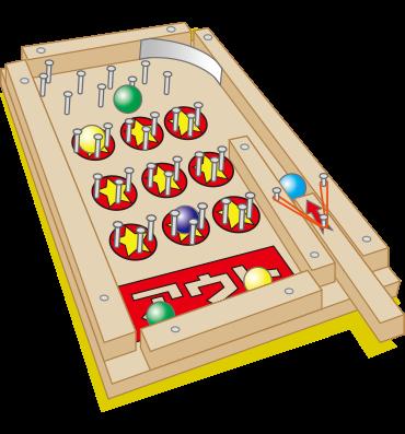社員の仕事はスマートボールで表現できる。